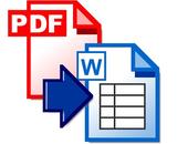 Pdf's omzetten met PDF Shaper