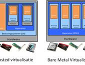 ESXi-server: virtualisatie op oude pc