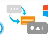 Nieuwe stemherkenner van Microsoft biedt menselijke precisie